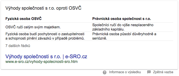 Tabulka ve featured snippetu na Google